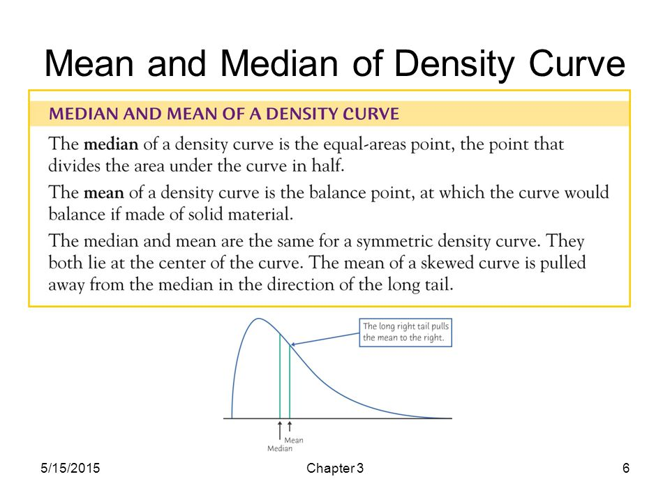 Mean and Median of Density Curve