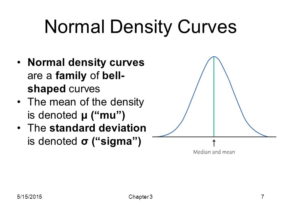 HS 67 - Intro Health Stat Saturday, April 15, Saturday, April 15, Normal Density Curves.