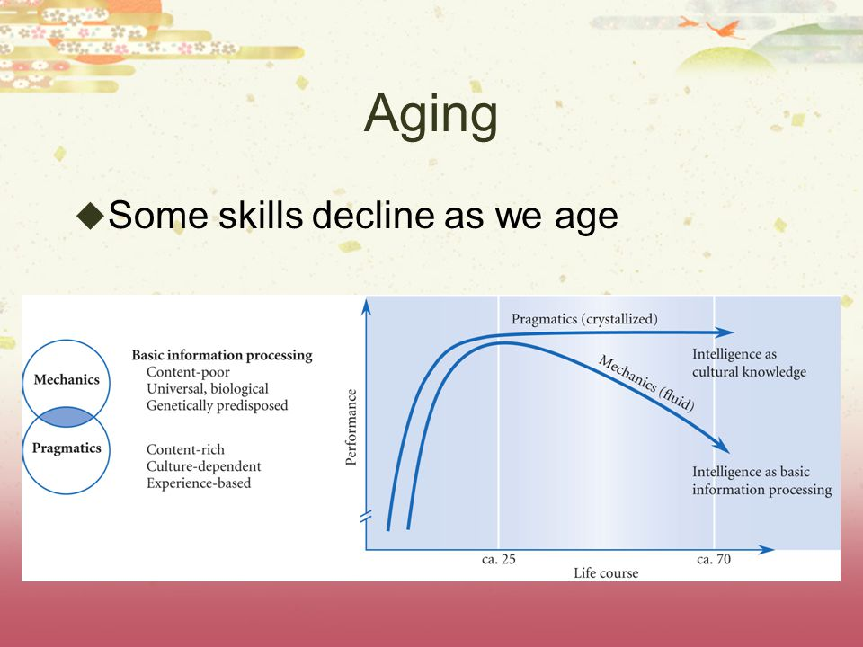 Aging Some skills decline as we age