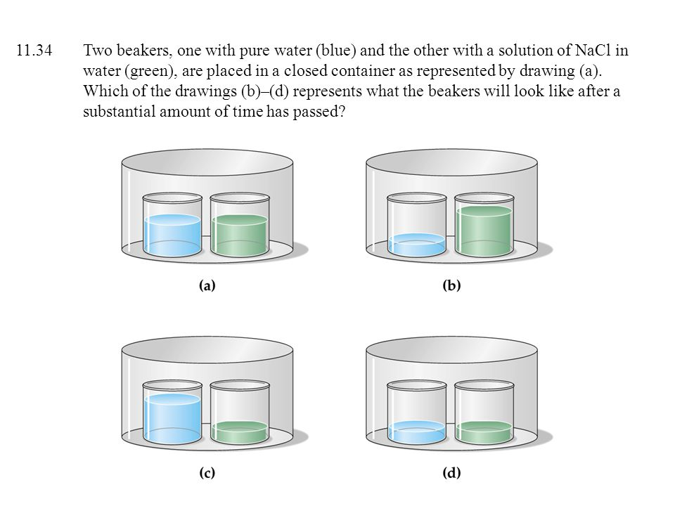 11.34 Two beakers, one with pure water (blue) and the other with a solution of NaCl in water (green), are placed in a closed container as represented by drawing (a).
