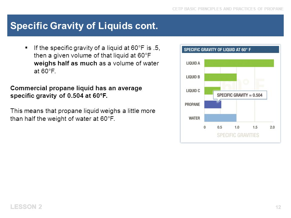 Specific Gravity of Liquids cont.