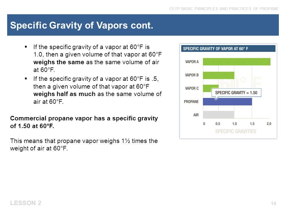 Specific Gravity of Vapors cont.