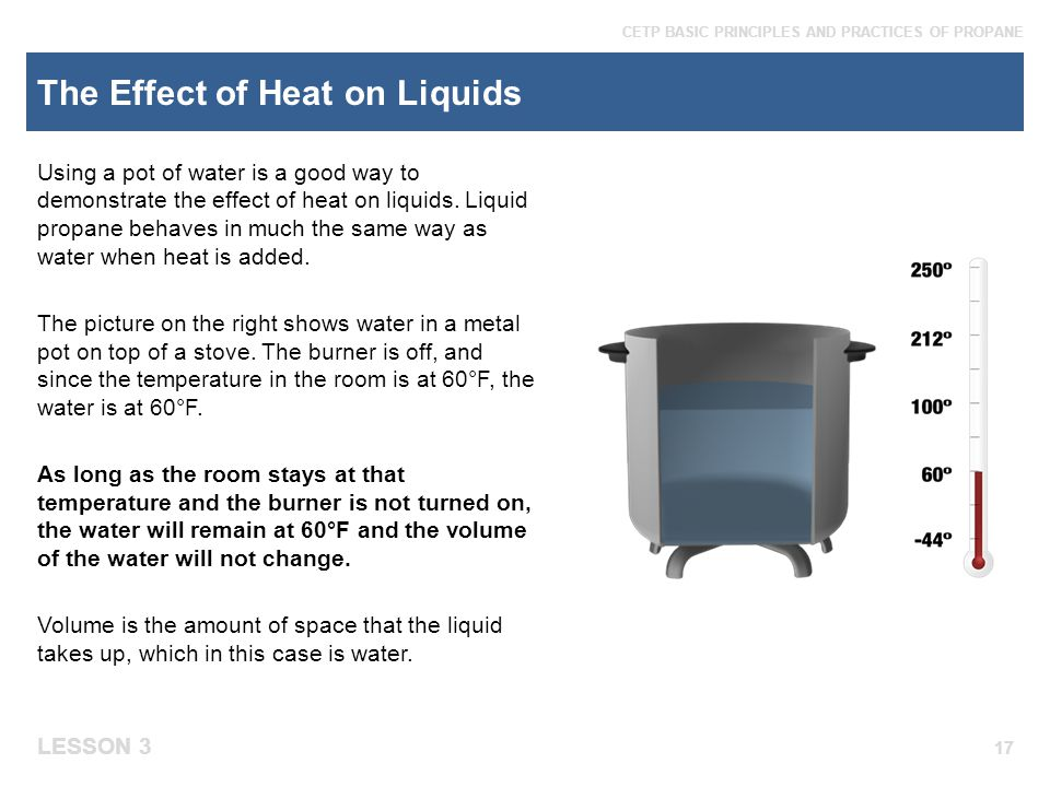 The Effect of Heat on Liquids
