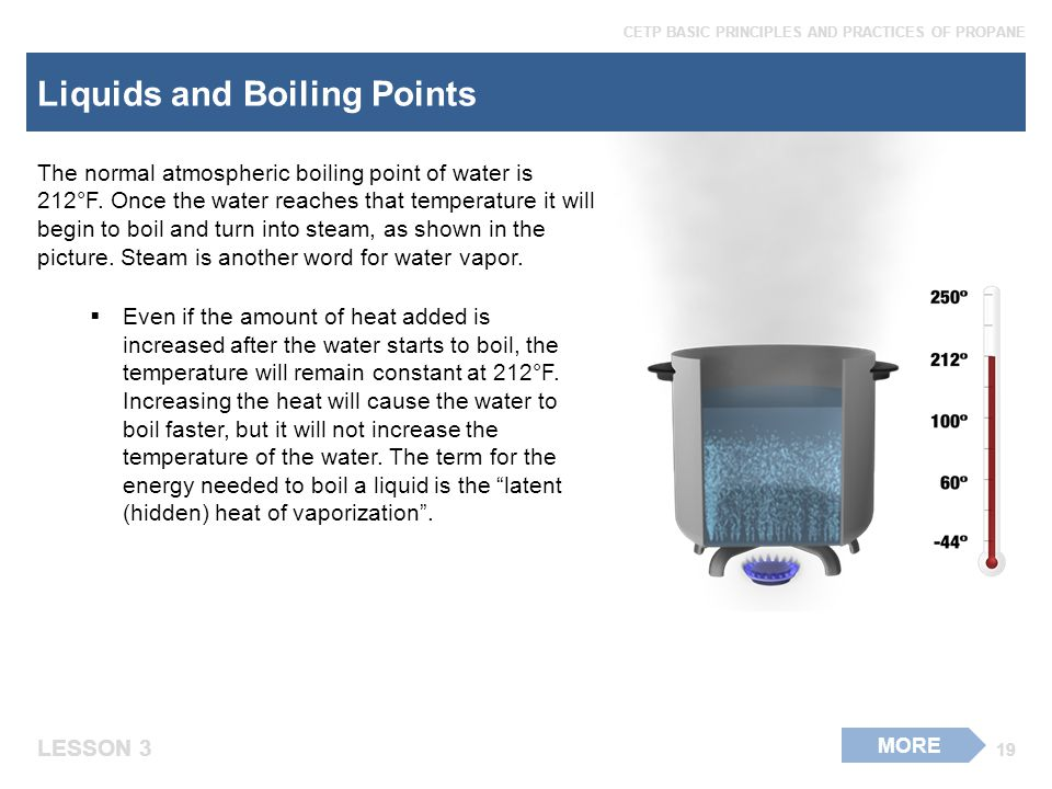 Liquids and Boiling Points
