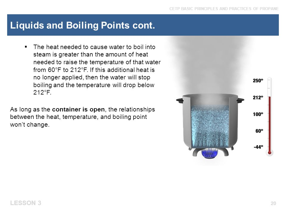 Liquids and Boiling Points cont.