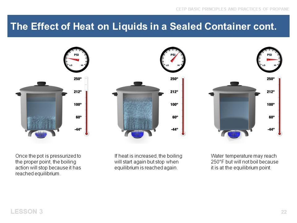The Effect of Heat on Liquids in a Sealed Container cont.