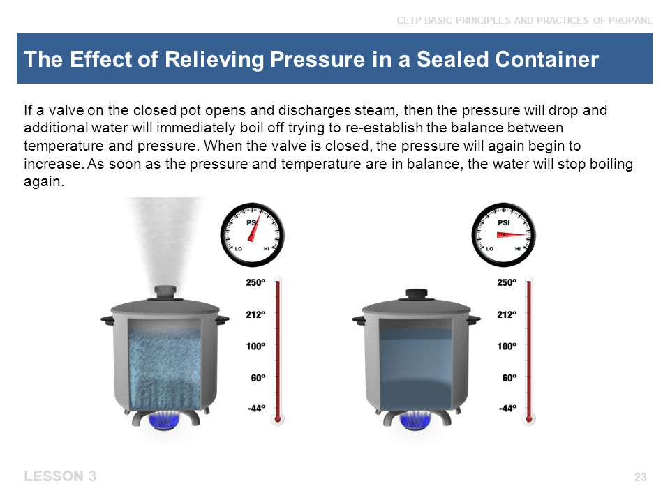 The Effect of Relieving Pressure in a Sealed Container