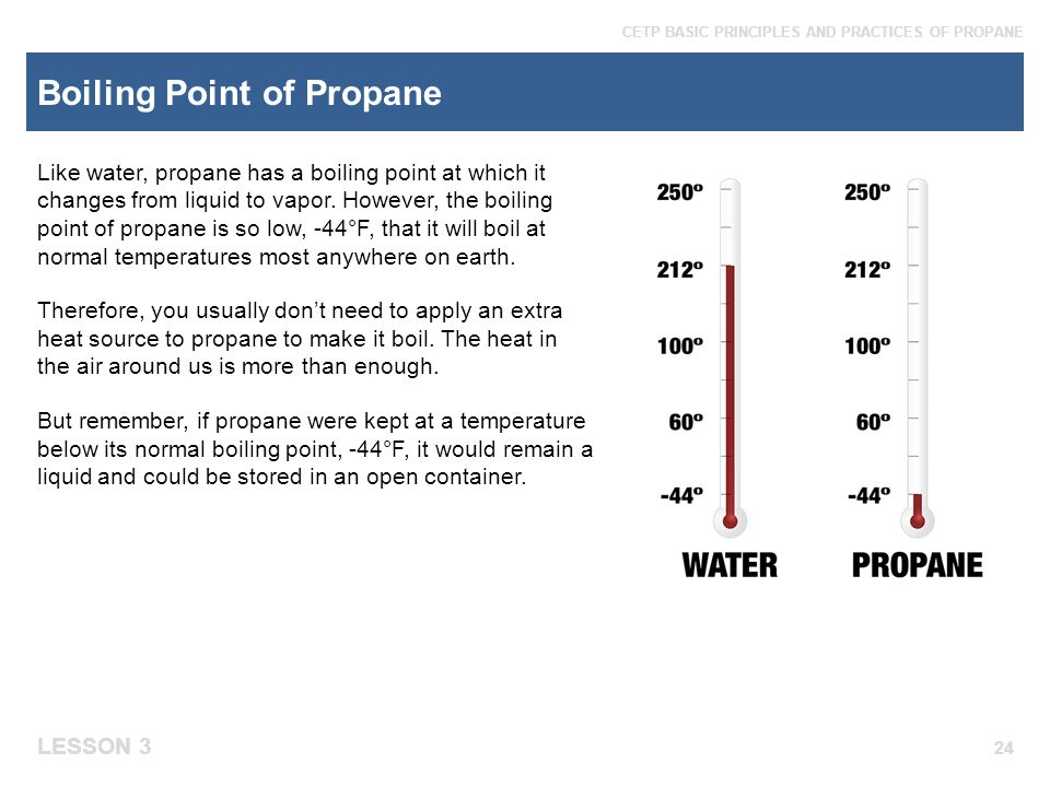 Boiling Point of Propane