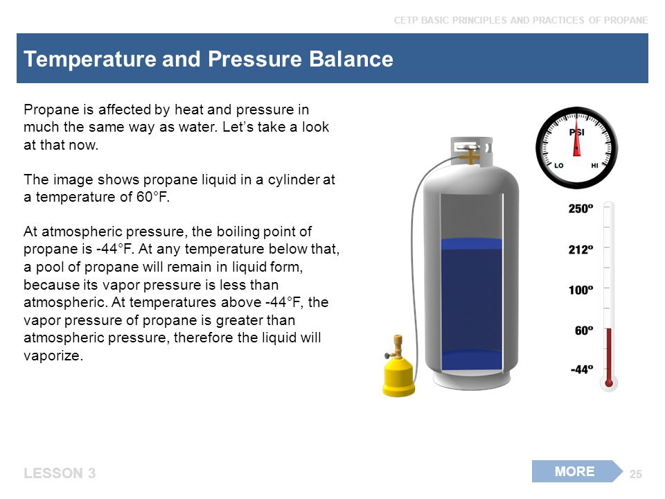 Temperature and Pressure Balance