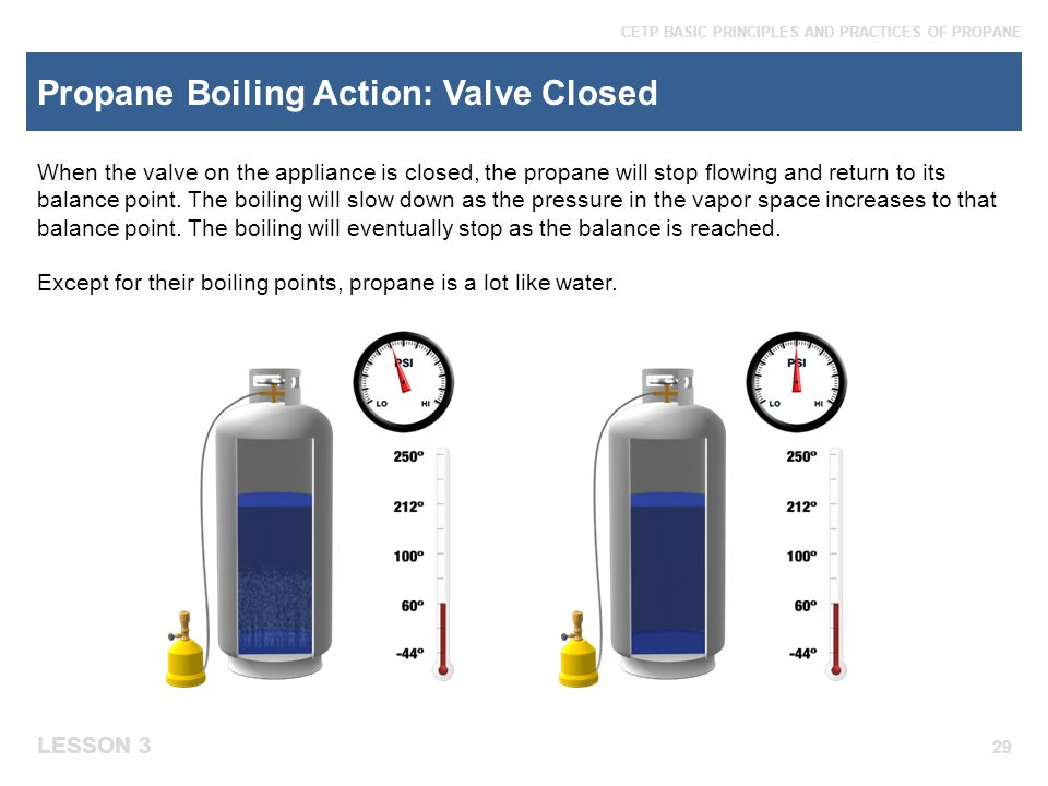 Propane Boiling Action: Valve Closed