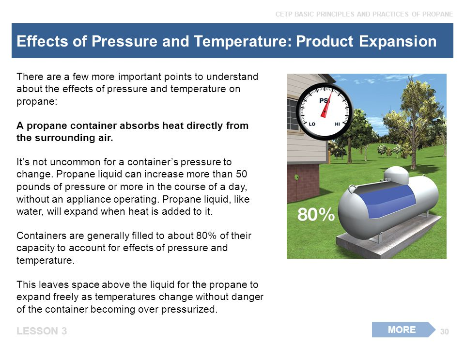 Effects of Pressure and Temperature: Product Expansion