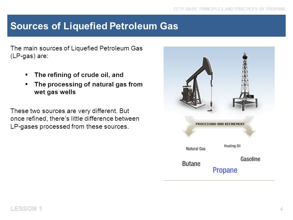Sources of Liquefied Petroleum Gas