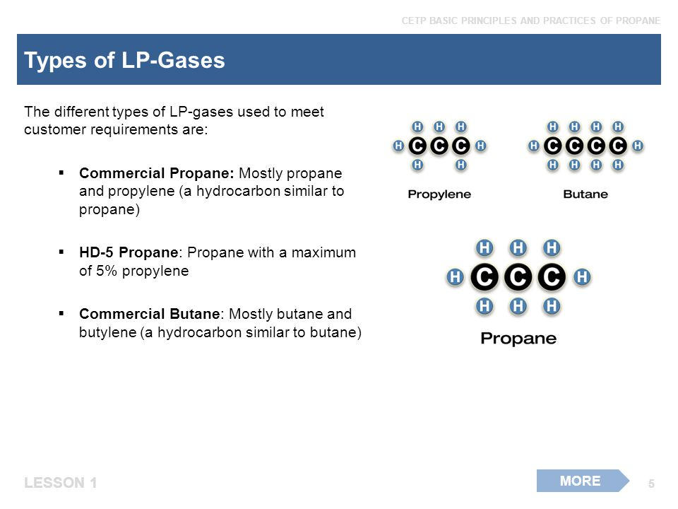 Types of LP-Gases The different types of LP-gases used to meet customer requirements are: