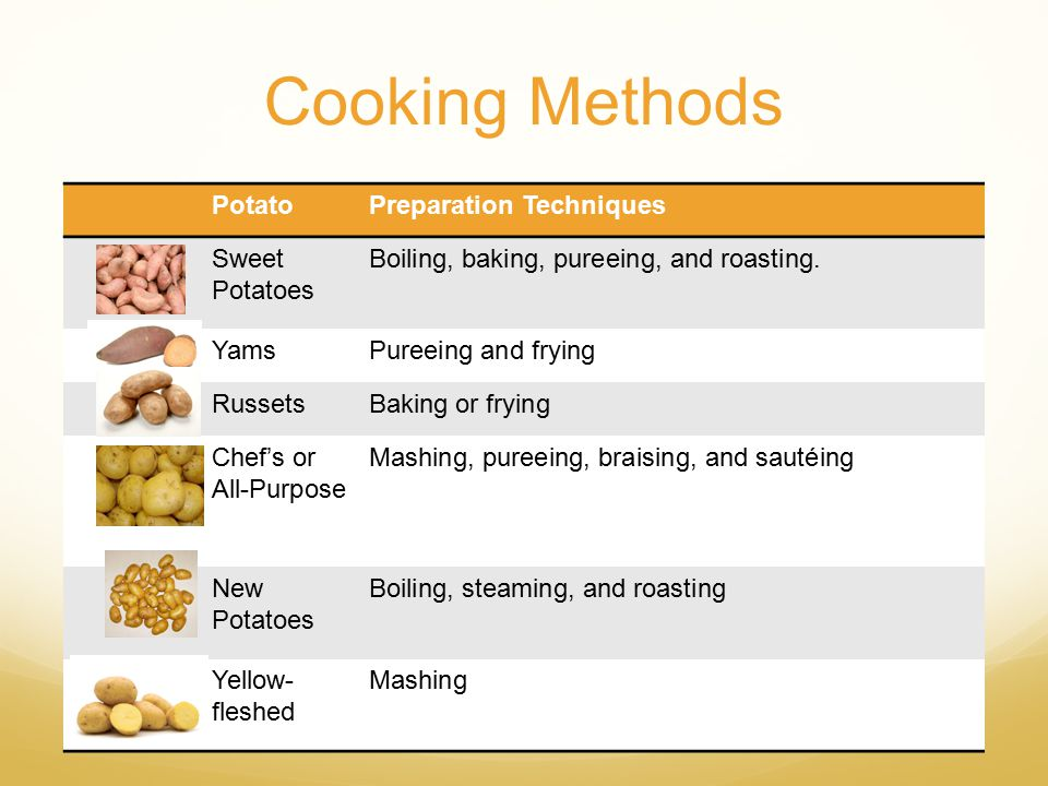 ProStart Chapter 11 | Year 1 - ppt download