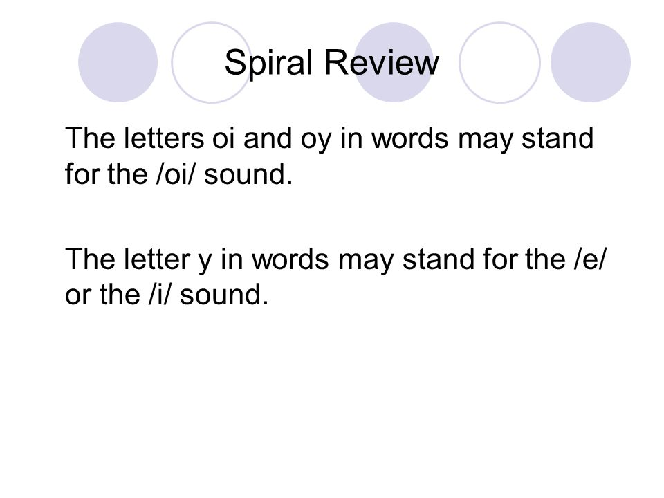 when letters stand for words spiral review ppt 25624 | sound.