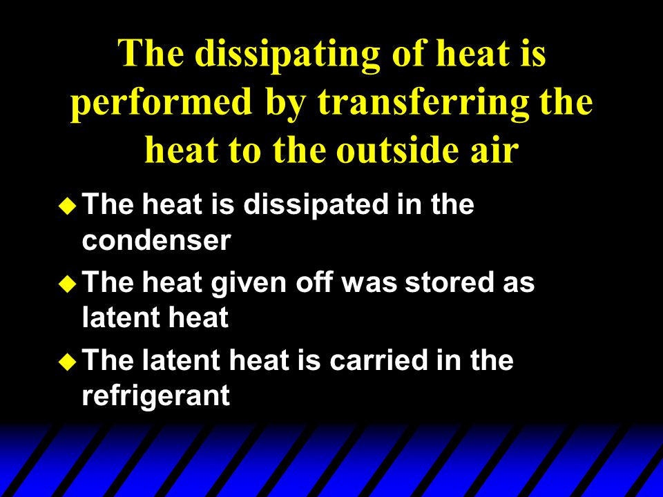 The dissipating of heat is performed by transferring the heat to the outside air