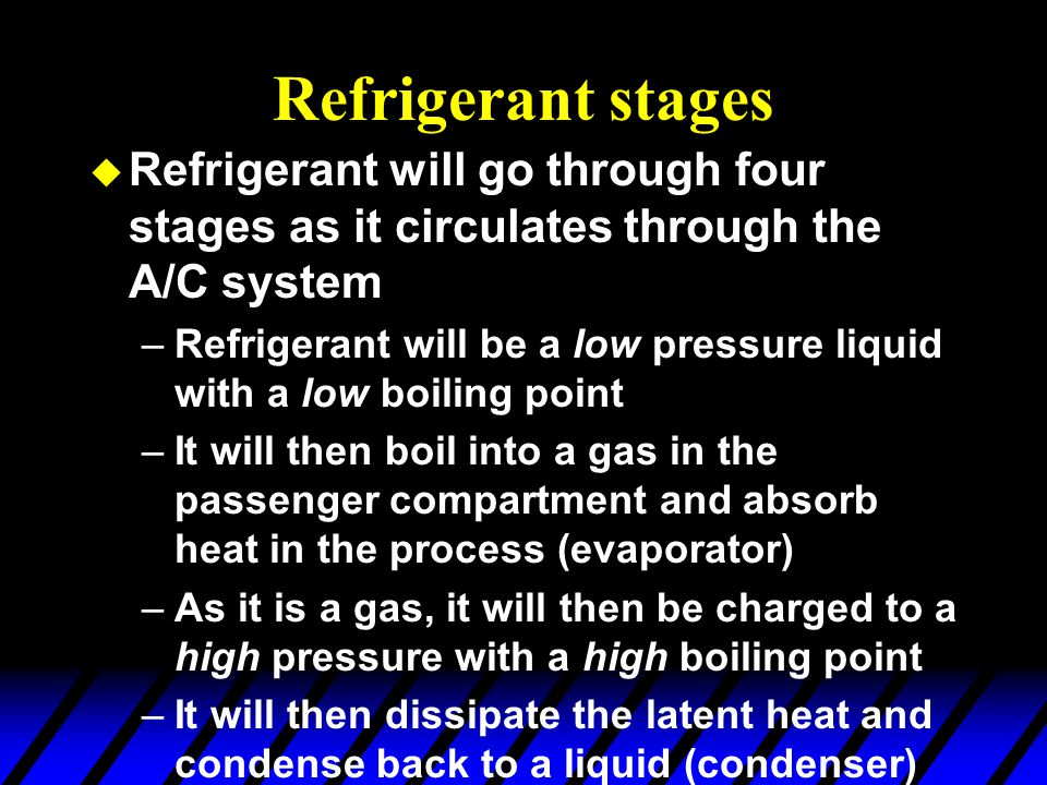 Refrigerant stages Refrigerant will go through four stages as it circulates through the A/C system.