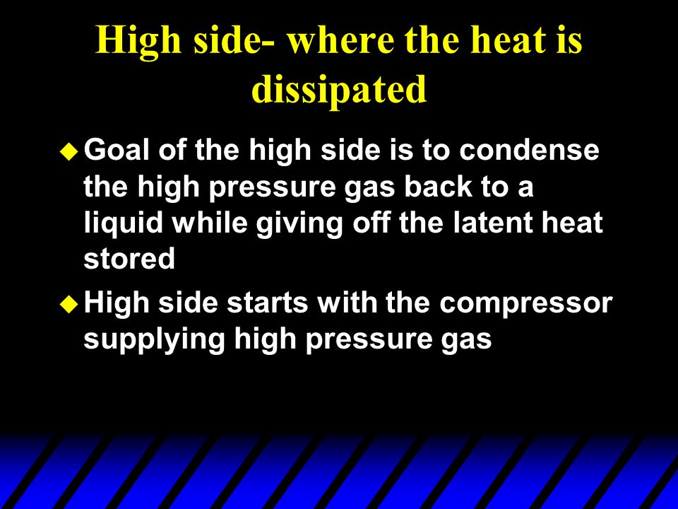 High side- where the heat is dissipated