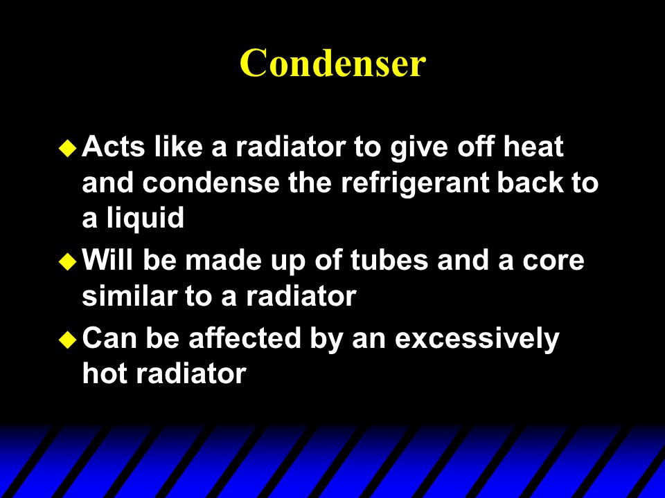 Condenser Acts like a radiator to give off heat and condense the refrigerant back to a liquid.