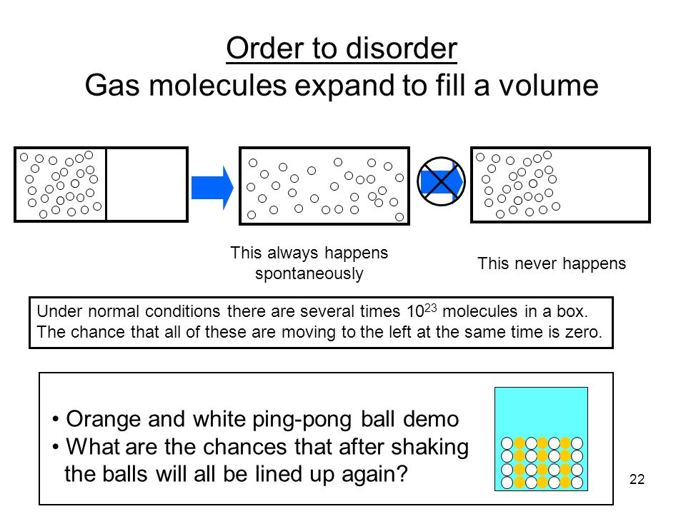 Order to disorder Gas molecules expand to fill a volume