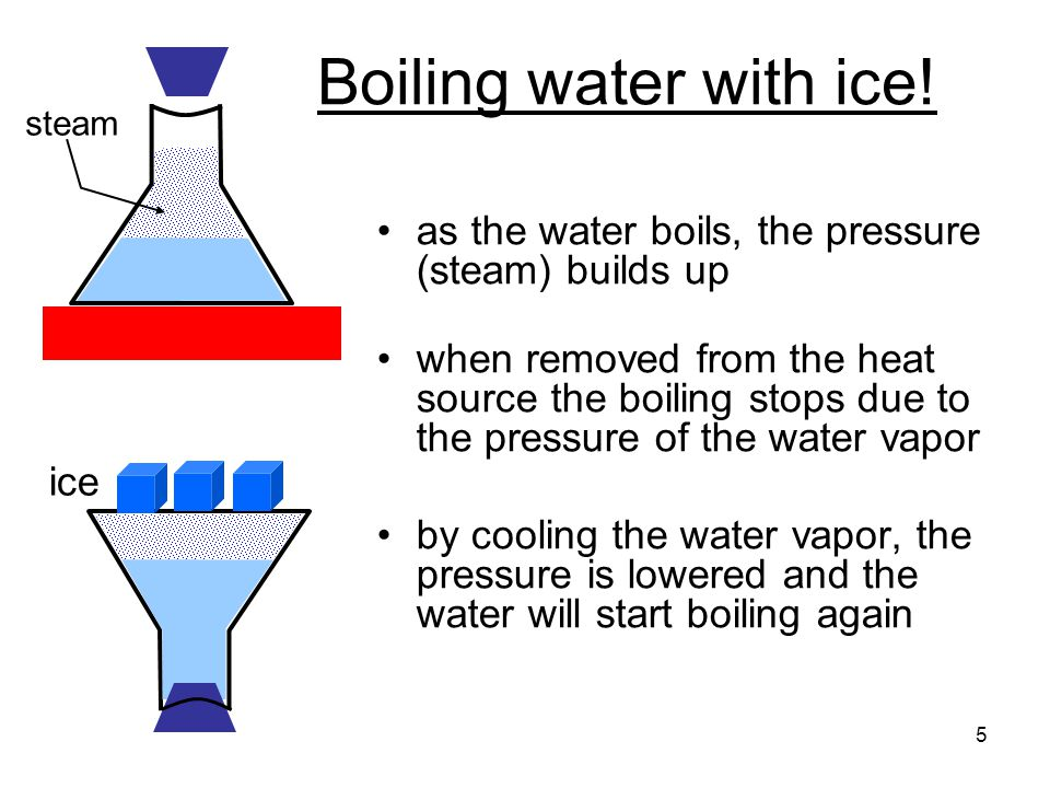 Boiling water with ice! steam. as the water boils, the pressure (steam) builds up.
