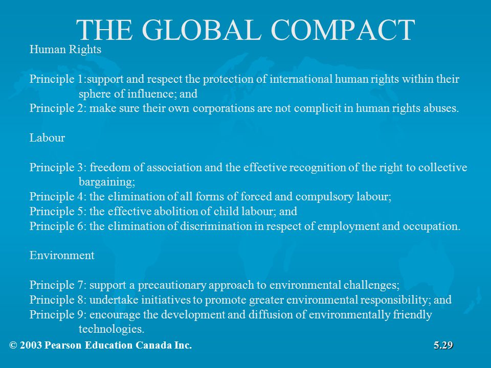 THE GLOBAL COMPACT Human Rights