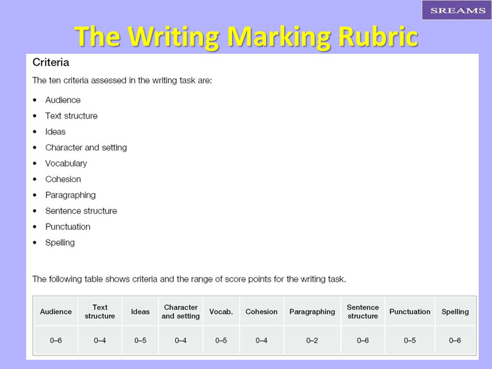 school research evaluation and measurement services ppt video rh slideplayer com Persuasive Writing Examples Persuasive Writing Anchor Chart