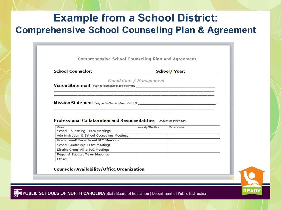 School Counselor Evaluation Rubric Evaluating With Fidelity Ppt