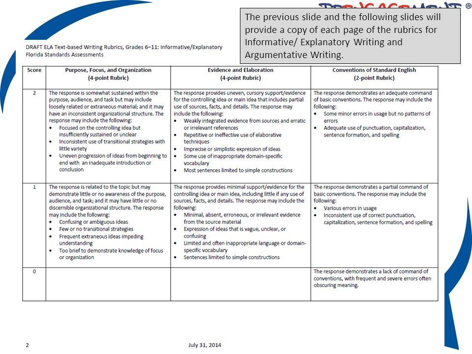 Using Florida Standards Assessments Writing Rubrics Drafts