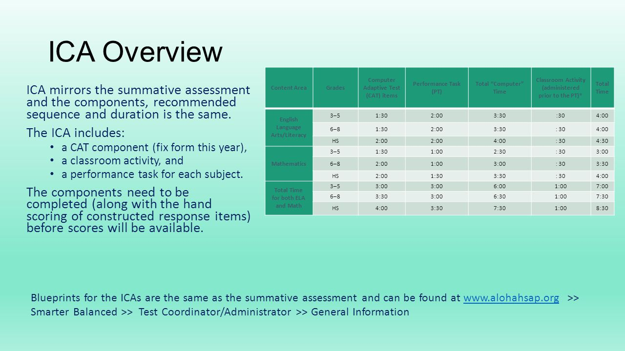Smarter Balanced Rubrics, Scoring, and Reporting March 24, ppt video ...