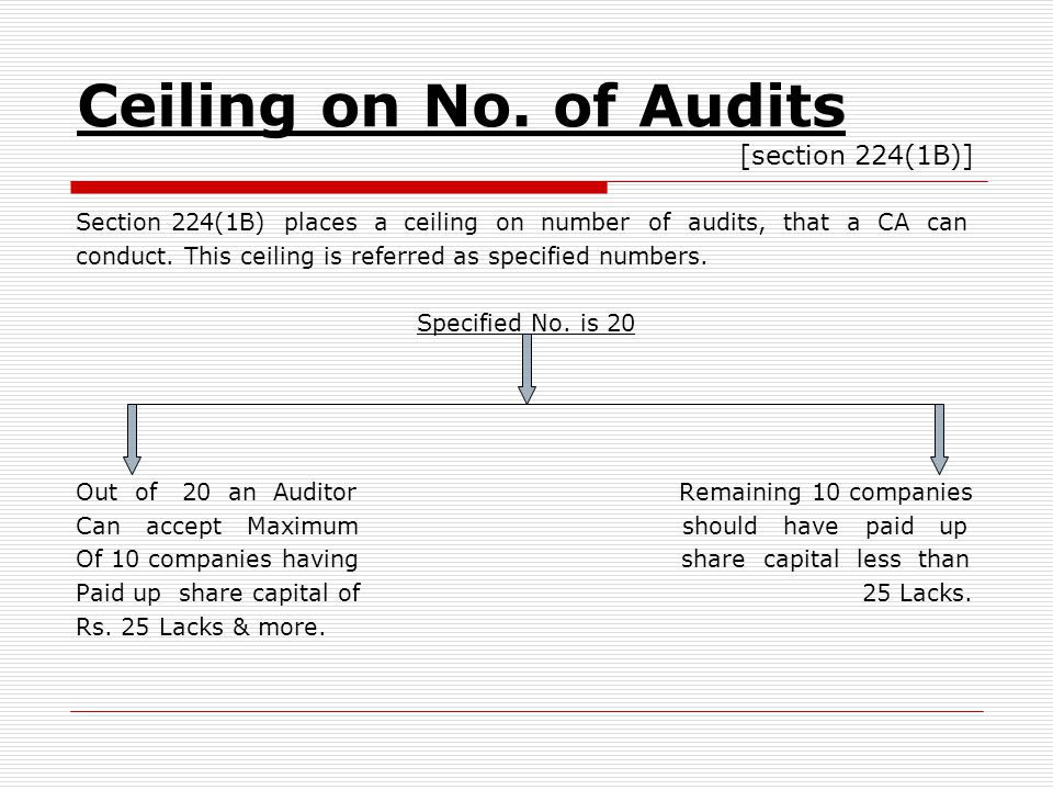 Ceiling on No. of Audits [section 224(1B)]