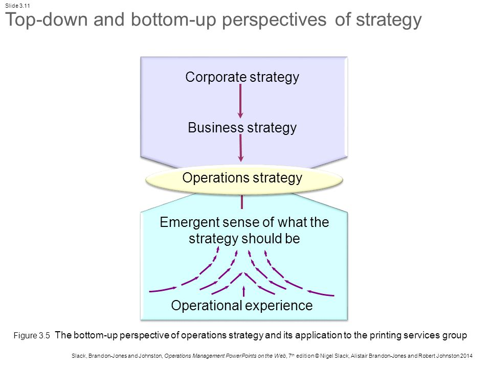 strategic operations issues essay From a financial point of view what are the major strategic and operational issues which should be considered when entering into overseas markets third, businesses are increasingly becoming globalized in the sense of operating as one company, despite far-flung operationsparkinsons 2001.