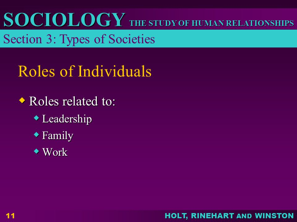 Roles of Individuals Section 3: Types of Societies Roles related to: