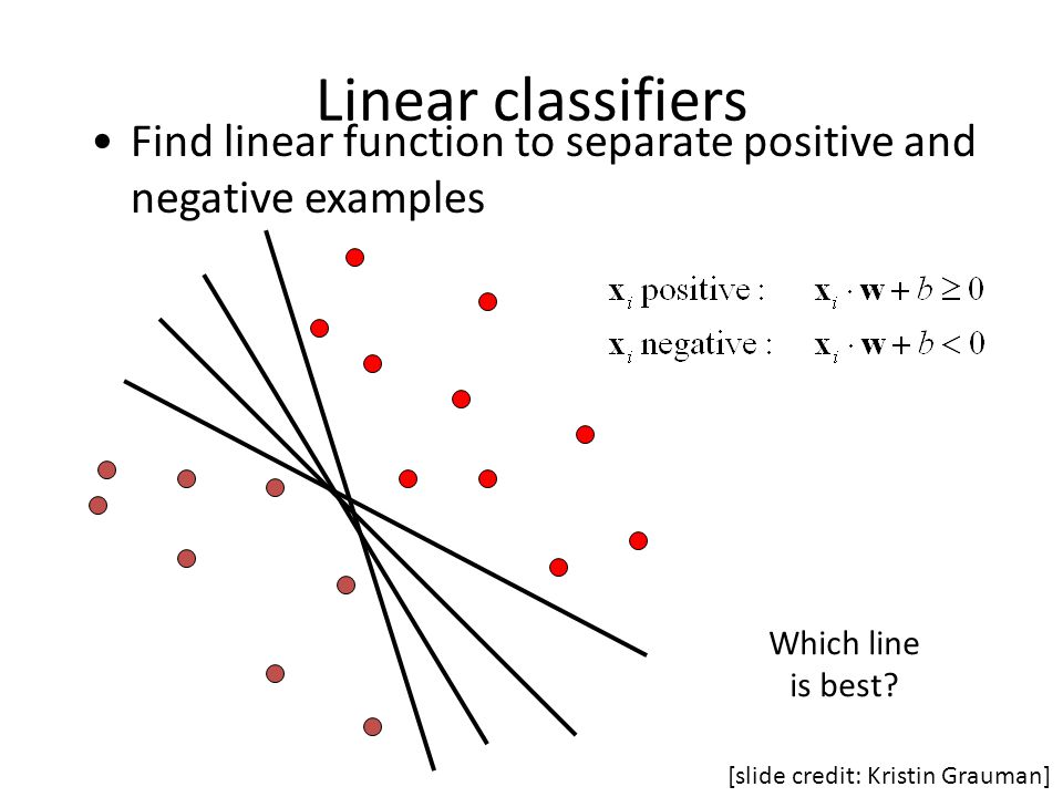 Linear classifiers Find linear function to separate positive and negative examples. Which line is best