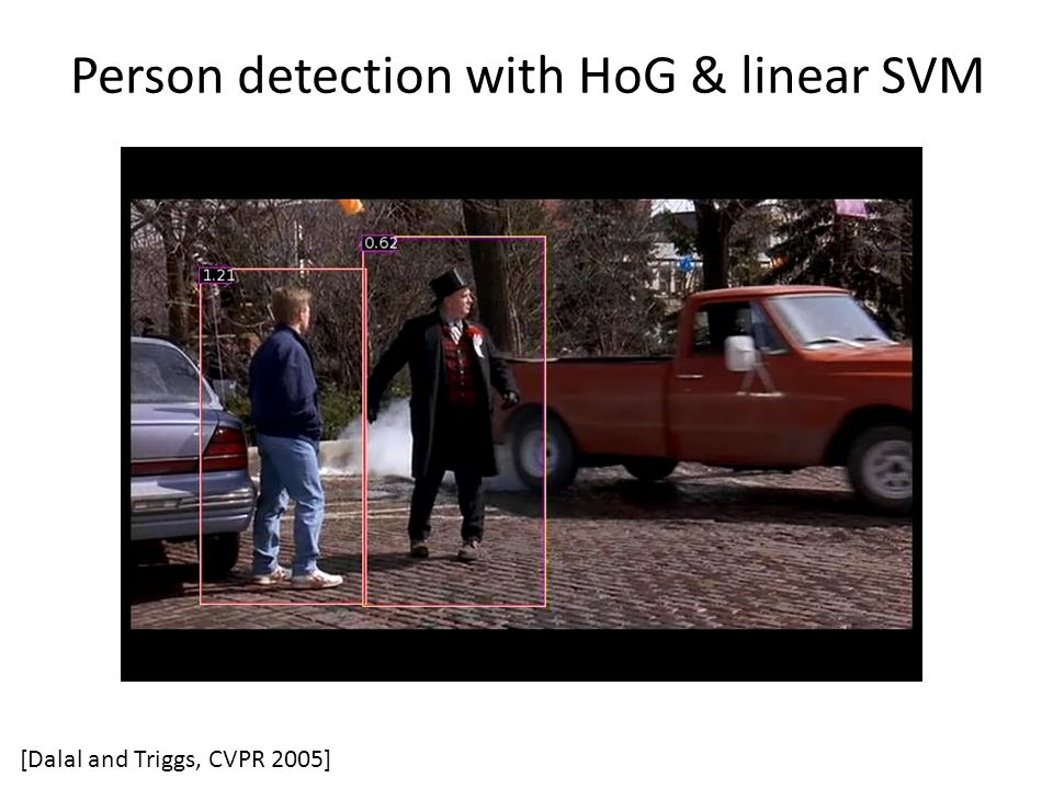 Person detection with HoG & linear SVM