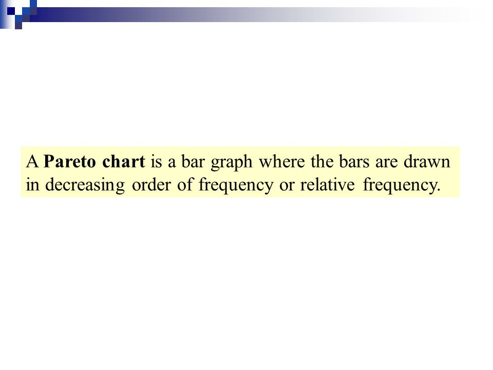 Chapter 2 Summarizing And Graphing Data Ppt Video Online Download