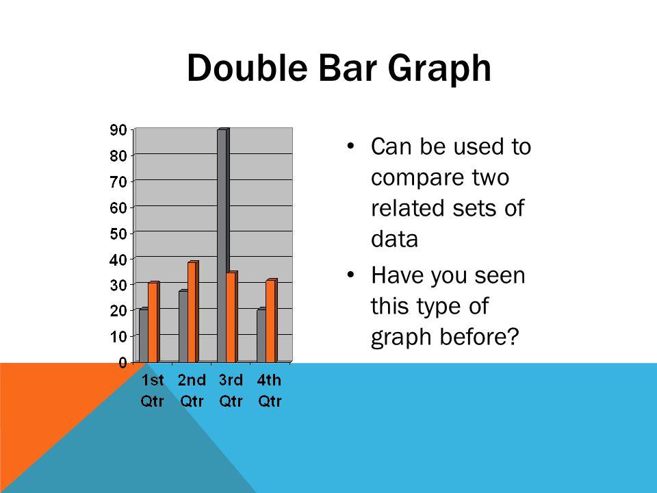 Bar Graphs vs  Histograms - ppt video online download