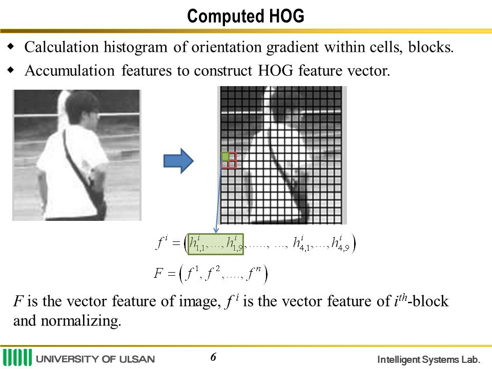 Computed HOG Calculation histogram of orientation gradient within cells, blocks. Accumulation features to construct HOG feature vector.