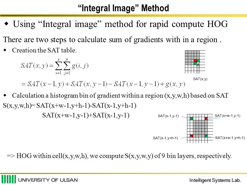 Integral Image Method