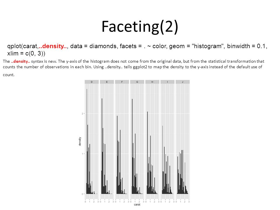 ggplot2: Introduction and exercises - ppt download