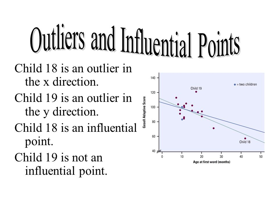 Outliers and Influential Points