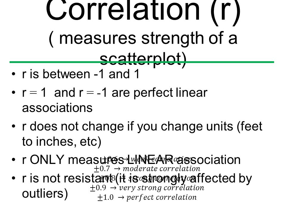 Correlation (r) ( measures strength of a scatterplot)
