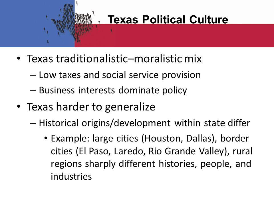 texas political culture today