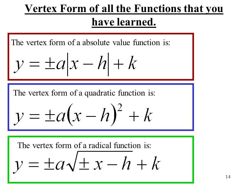 Graphs Of Radical Functions Ppt Video Online Download
