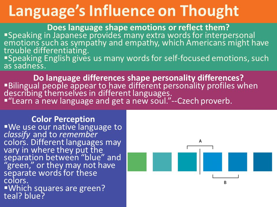 the bilingual difference Studies suggest bilingual people think differently according to the language they are using but, she says, given that at the very least it makes no difference - and no study has ever shown it harms.