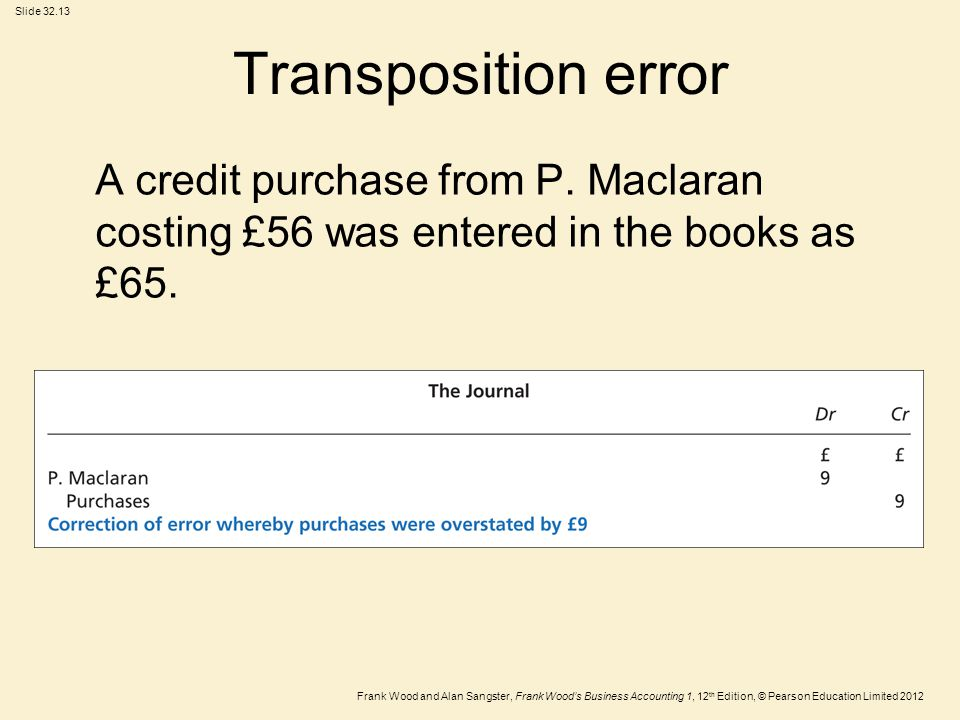 Transposition error A credit purchase from P. Maclaran costing £56 was entered in the books as £65.