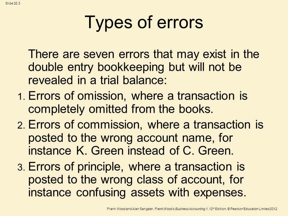 Types of errors There are seven errors that may exist in the double entry bookkeeping but will not be revealed in a trial balance: