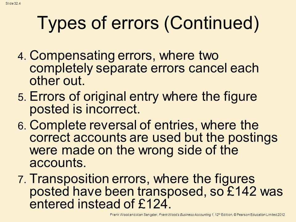 Types of errors (Continued)