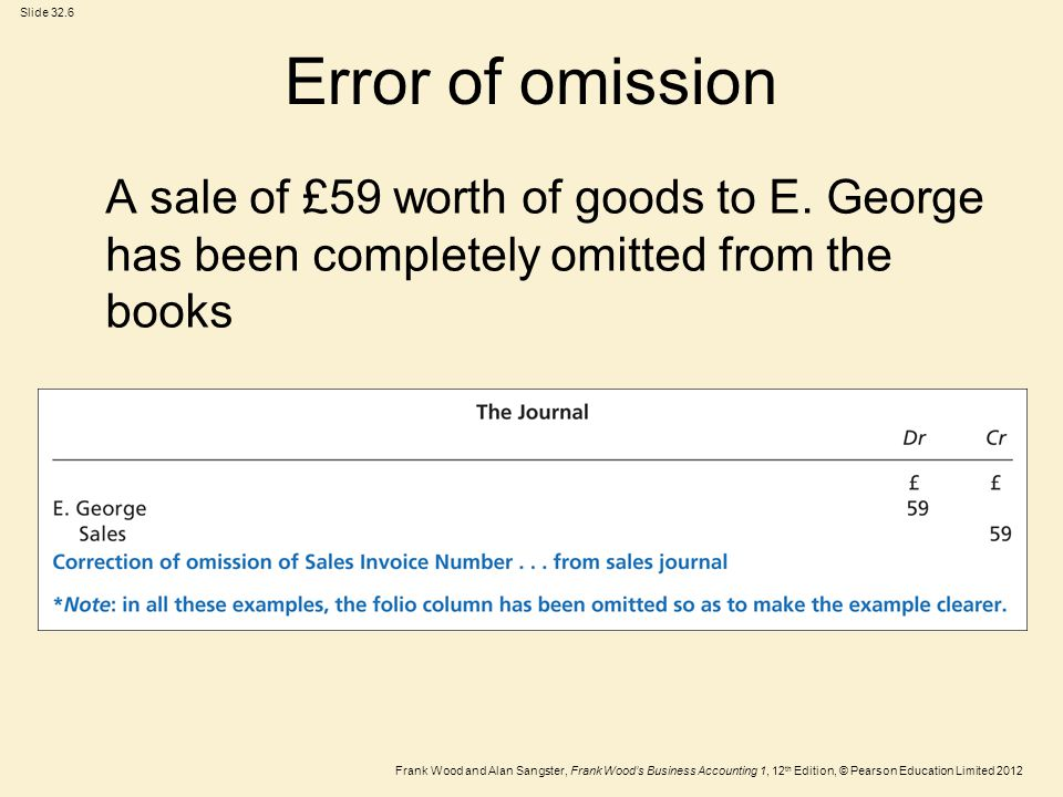 Error of omission A sale of £59 worth of goods to E.