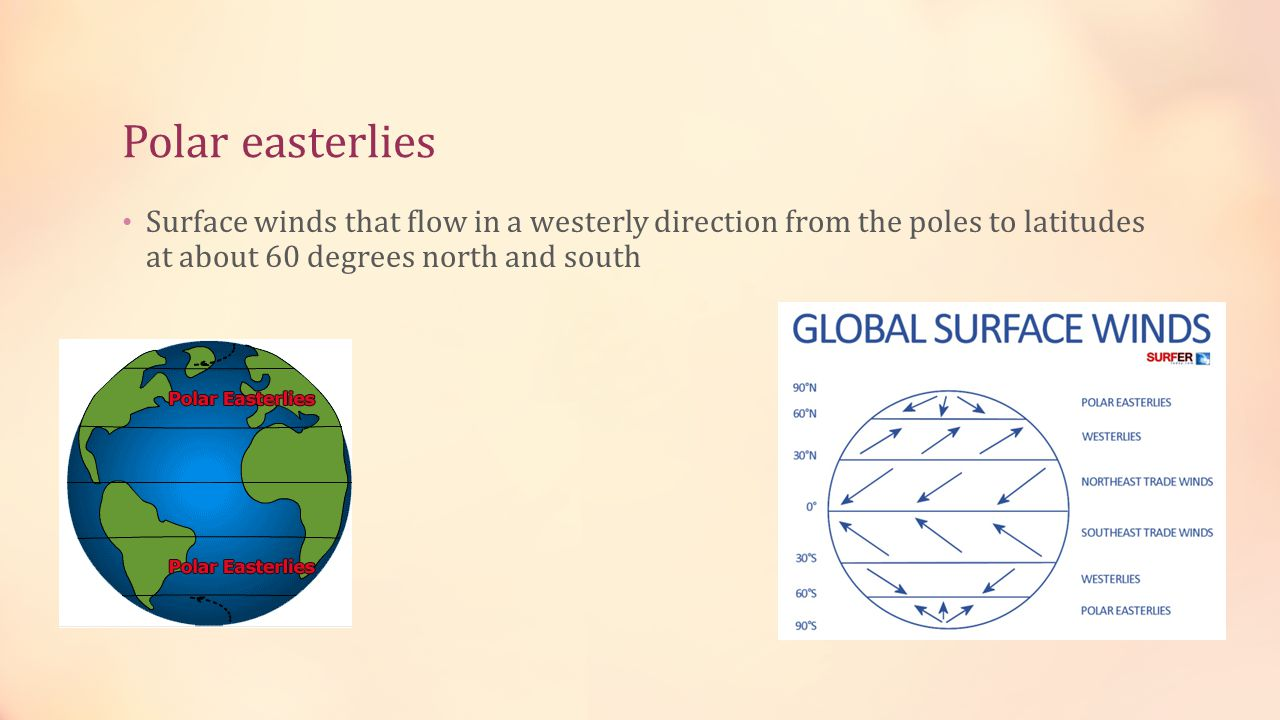 Polar easterlies Surface winds that flow in a westerly direction from the poles to latitudes at about 60 degrees north and south.